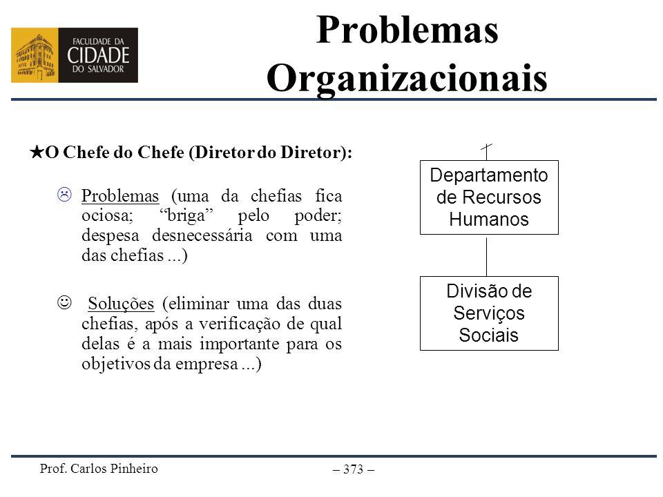 Prof. Carlos Pinheiro – 373 – O Chefe do Chefe (Diretor do Diretor): Problemas (uma da chefias fica ociosa; briga pelo poder; despesa desnecessária co