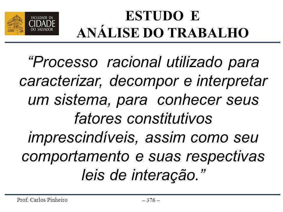 Prof. Carlos Pinheiro – 376 – Processo racional utilizado para caracterizar, decompor e interpretar um sistema, para conhecer seus fatores constitutiv