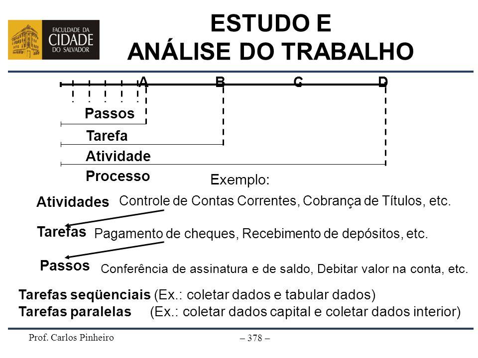 Prof. Carlos Pinheiro – 378 – ESTUDO E ANÁLISE DO TRABALHO A B CD Passos Tarefa Atividade Processo Exemplo: Conferência de assinatura e de saldo, Debi