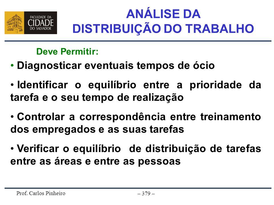 Prof. Carlos Pinheiro – 379 – ANÁLISE DA DISTRIBUIÇÃO DO TRABALHO Deve Permitir: Diagnosticar eventuais tempos de ócio Identificar o equilíbrio entre