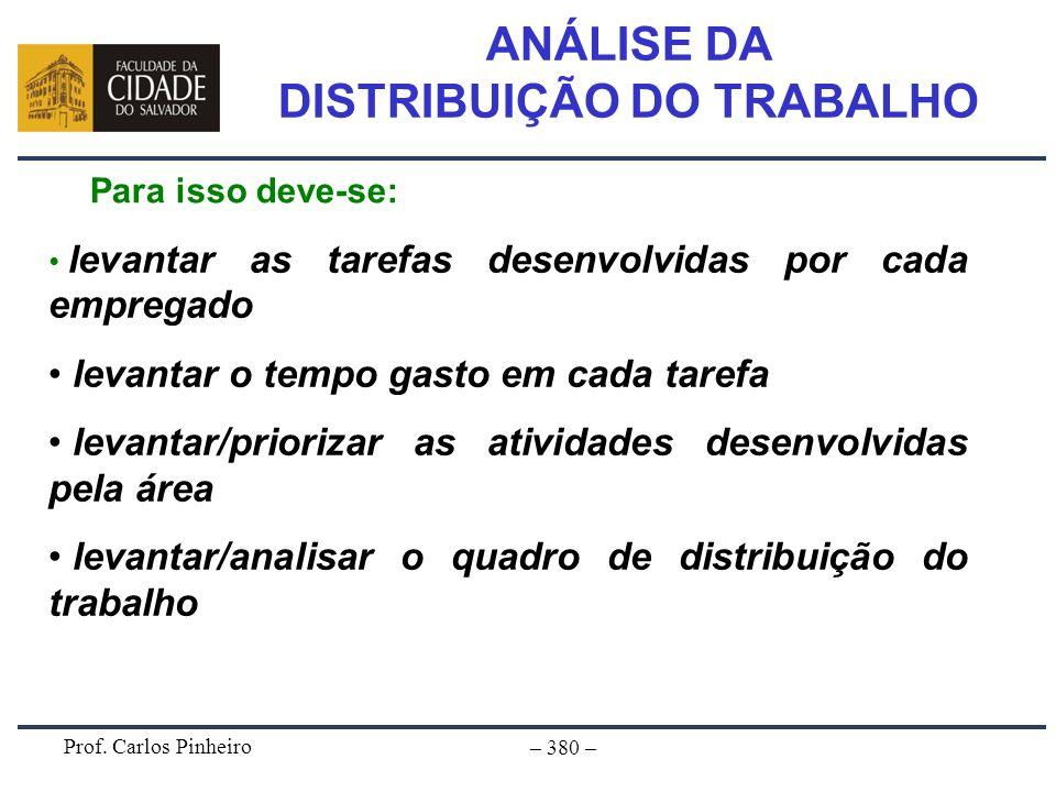 Prof. Carlos Pinheiro – 380 – ANÁLISE DA DISTRIBUIÇÃO DO TRABALHO Para isso deve-se: levantar as tarefas desenvolvidas por cada empregado levantar o t