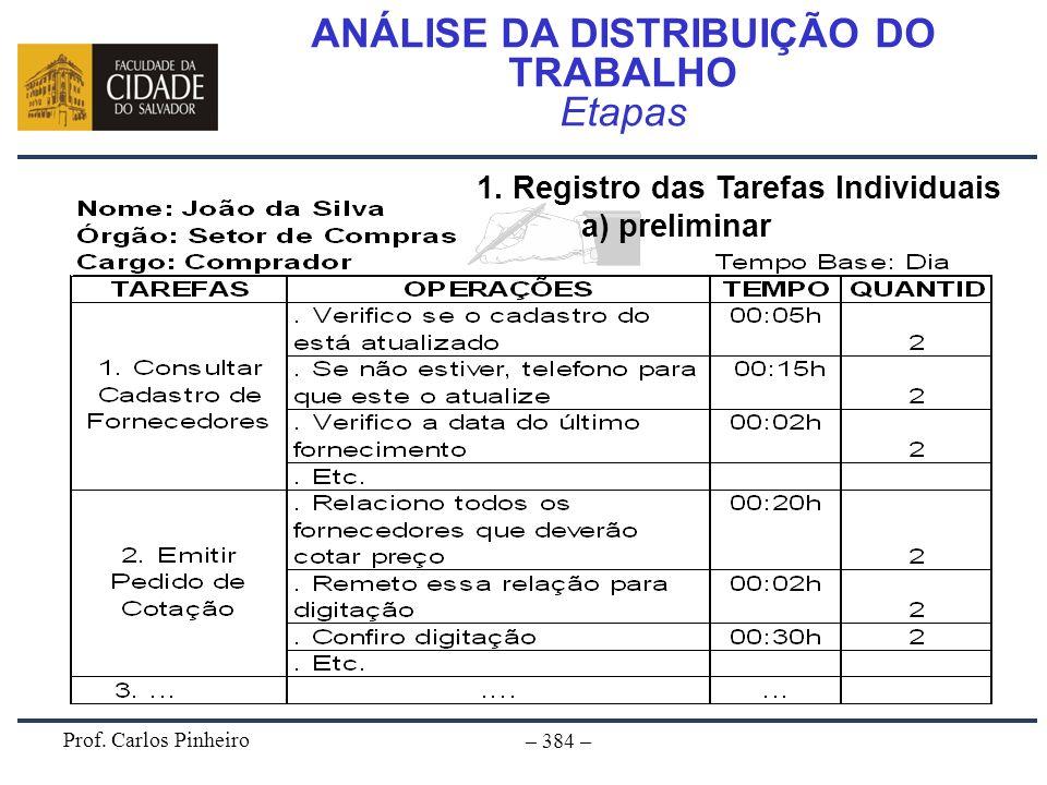 Prof. Carlos Pinheiro – 384 – ANÁLISE DA DISTRIBUIÇÃO DO TRABALHO Etapas 1. Registro das Tarefas Individuais a) preliminar