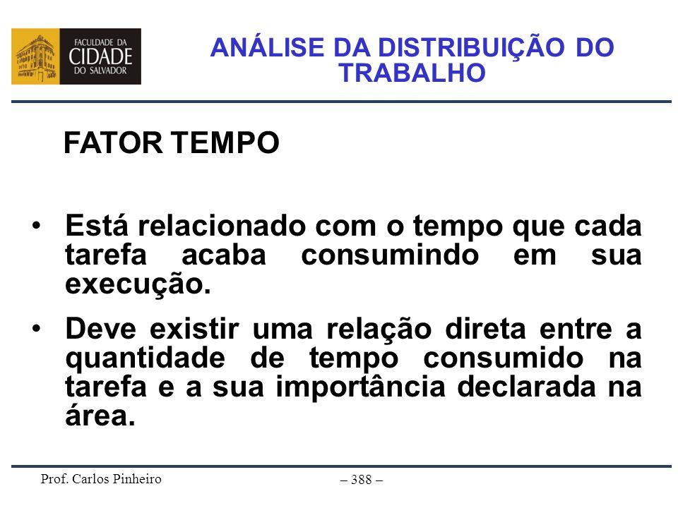 Prof. Carlos Pinheiro – 388 – ANÁLISE DA DISTRIBUIÇÃO DO TRABALHO FATOR TEMPO Está relacionado com o tempo que cada tarefa acaba consumindo em sua exe