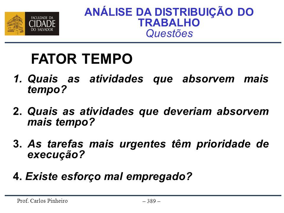 Prof. Carlos Pinheiro – 389 – ANÁLISE DA DISTRIBUIÇÃO DO TRABALHO Questões FATOR TEMPO 1.Quais as atividades que absorvem mais tempo? 2. Quais as ativ