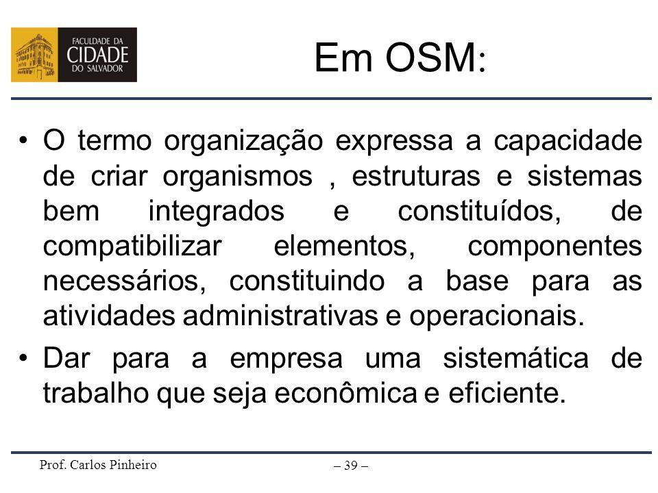 Prof. Carlos Pinheiro – 39 – Em OSM : O termo organização expressa a capacidade de criar organismos, estruturas e sistemas bem integrados e constituíd