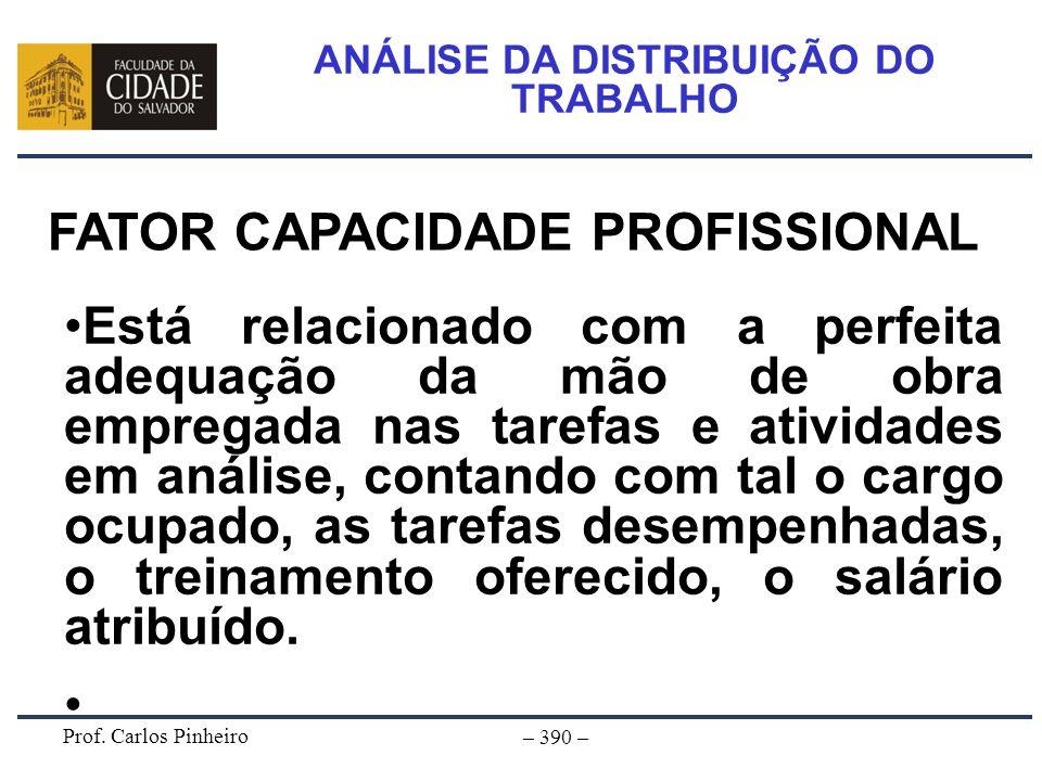 Prof. Carlos Pinheiro – 390 – ANÁLISE DA DISTRIBUIÇÃO DO TRABALHO FATOR CAPACIDADE PROFISSIONAL Está relacionado com a perfeita adequação da mão de ob