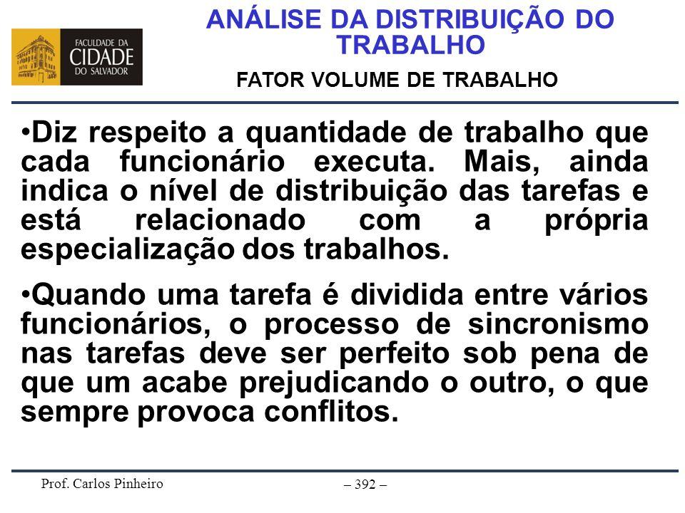 Prof. Carlos Pinheiro – 392 – ANÁLISE DA DISTRIBUIÇÃO DO TRABALHO FATOR VOLUME DE TRABALHO Diz respeito a quantidade de trabalho que cada funcionário