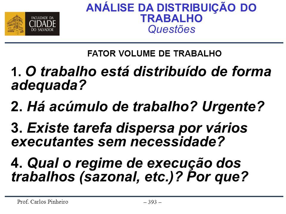 Prof. Carlos Pinheiro – 393 – ANÁLISE DA DISTRIBUIÇÃO DO TRABALHO Questões FATOR VOLUME DE TRABALHO 1. O trabalho está distribuído de forma adequada?