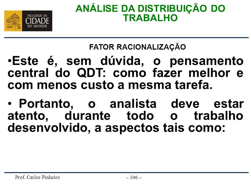 Prof. Carlos Pinheiro – 396 – ANÁLISE DA DISTRIBUIÇÃO DO TRABALHO FATOR RACIONALIZAÇÃO Este é, sem dúvida, o pensamento central do QDT: como fazer mel