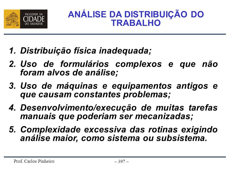 Prof. Carlos Pinheiro – 397 – ANÁLISE DA DISTRIBUIÇÃO DO TRABALHO 1.Distribuição física inadequada; 2.Uso de formulários complexos e que não foram alv