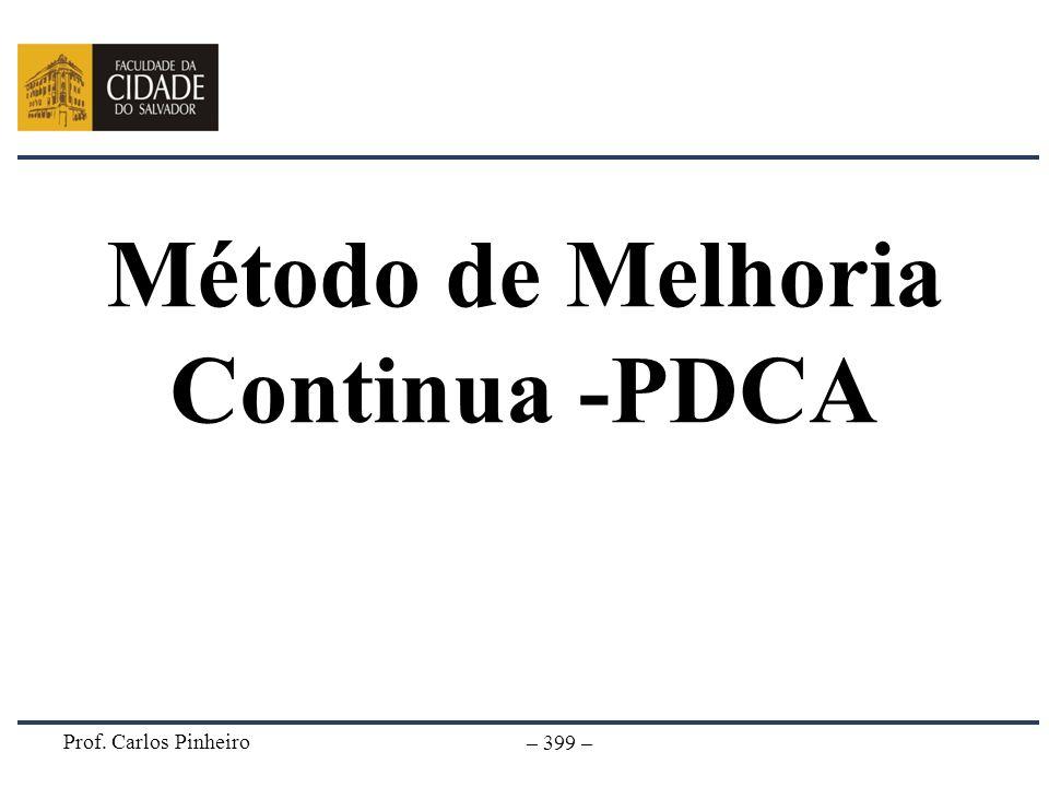 Prof. Carlos Pinheiro – 399 – Método de Melhoria Continua -PDCA