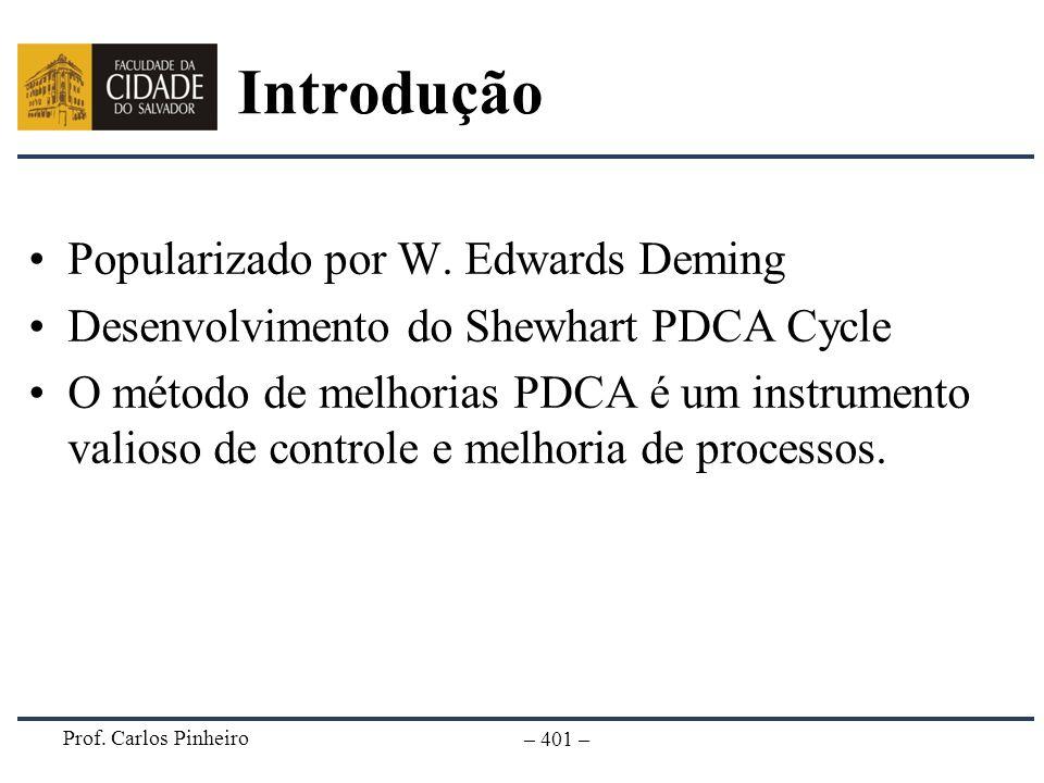 Prof. Carlos Pinheiro – 401 – Introdução Popularizado por W. Edwards Deming Desenvolvimento do Shewhart PDCA Cycle O método de melhorias PDCA é um ins