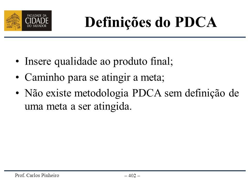 Prof. Carlos Pinheiro – 402 – Definições do PDCA Insere qualidade ao produto final; Caminho para se atingir a meta; Não existe metodologia PDCA sem de