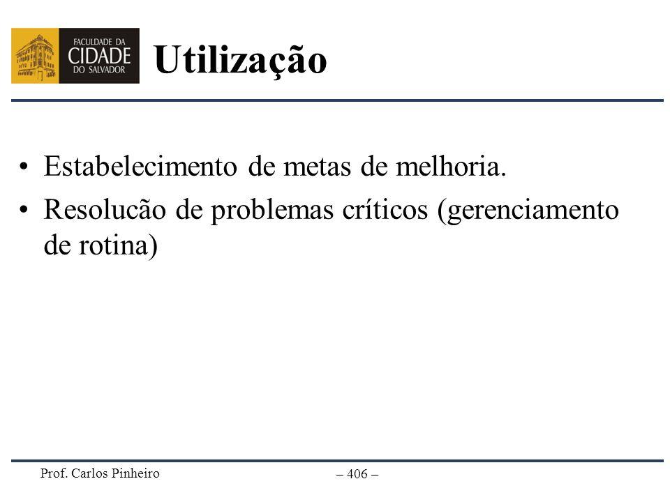 Prof. Carlos Pinheiro – 406 – Utilização Estabelecimento de metas de melhoria. Resolucão de problemas críticos (gerenciamento de rotina)