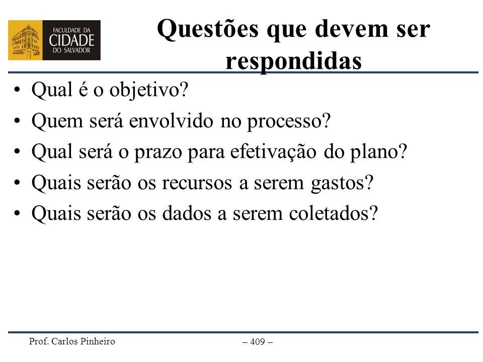 Prof. Carlos Pinheiro – 409 – Questões que devem ser respondidas Qual é o objetivo? Quem será envolvido no processo? Qual será o prazo para efetivação