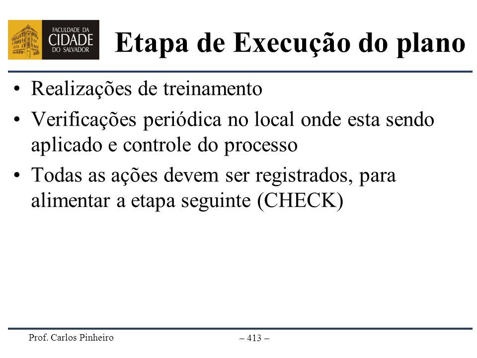 Prof. Carlos Pinheiro – 413 – Etapa de Execução do plano Realizações de treinamento Verificações periódica no local onde esta sendo aplicado e control