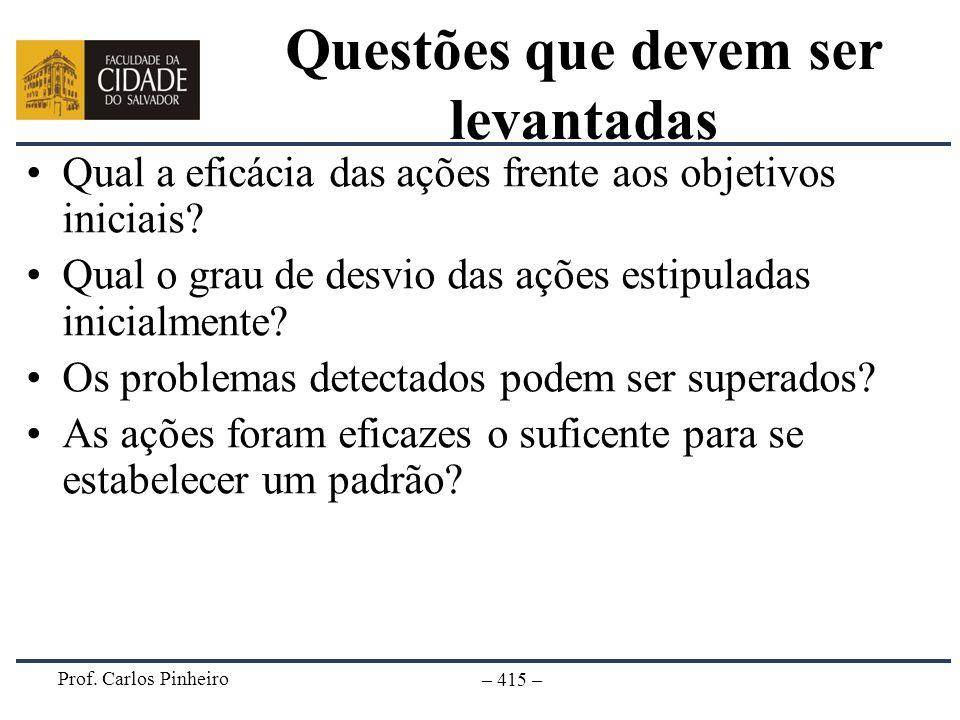 Prof. Carlos Pinheiro – 415 – Questões que devem ser levantadas Qual a eficácia das ações frente aos objetivos iniciais? Qual o grau de desvio das açõ