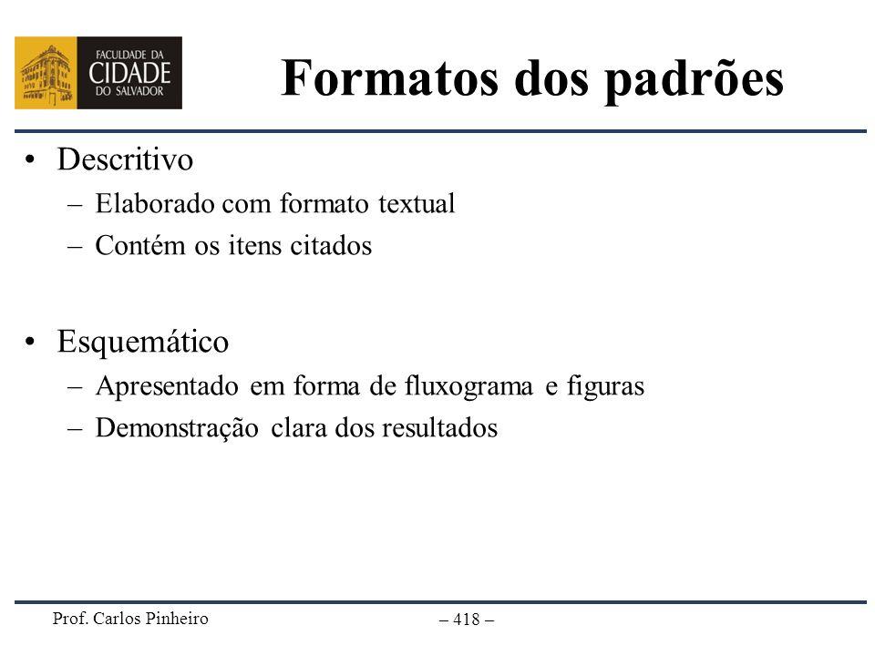 Prof. Carlos Pinheiro – 418 – Formatos dos padrões Descritivo –Elaborado com formato textual –Contém os itens citados Esquemático –Apresentado em form