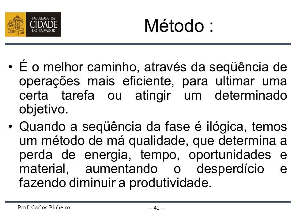 Prof. Carlos Pinheiro – 42 – Método : É o melhor caminho, através da seqüência de operações mais eficiente, para ultimar uma certa tarefa ou atingir u