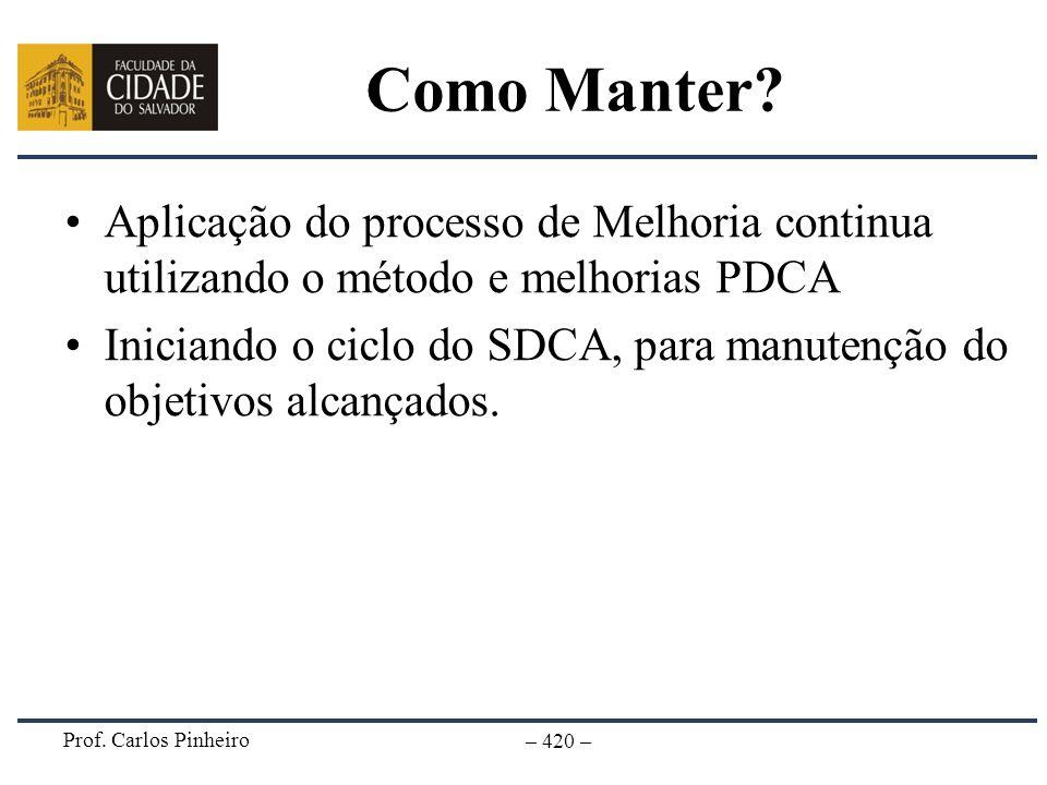 Prof. Carlos Pinheiro – 420 – Como Manter? Aplicação do processo de Melhoria continua utilizando o método e melhorias PDCA Iniciando o ciclo do SDCA,