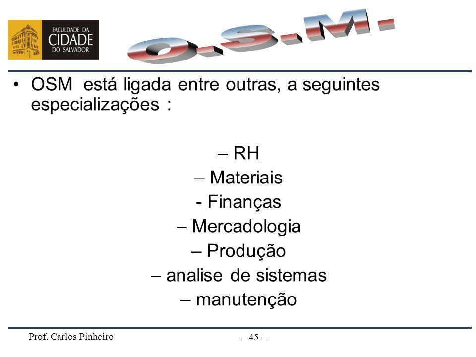 Prof. Carlos Pinheiro – 45 – OSM está ligada entre outras, a seguintes especializações : – RH – Materiais - Finanças – Mercadologia – Produção – anali