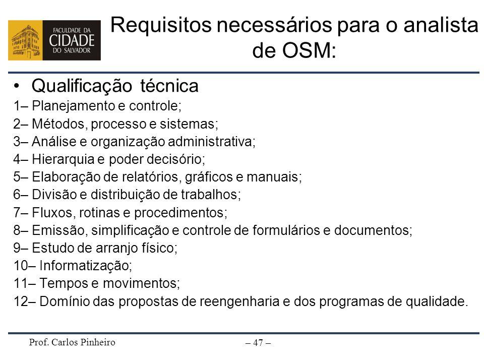 Prof. Carlos Pinheiro – 47 – Requisitos necessários para o analista de OSM: Qualificação técnica 1– Planejamento e controle; 2– Métodos, processo e si