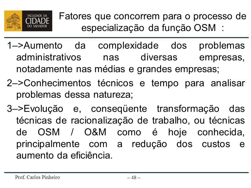 Prof. Carlos Pinheiro – 48 – Fatores que concorrem para o processo de especialização da função OSM : 1–>Aumento da complexidade dos problemas administ