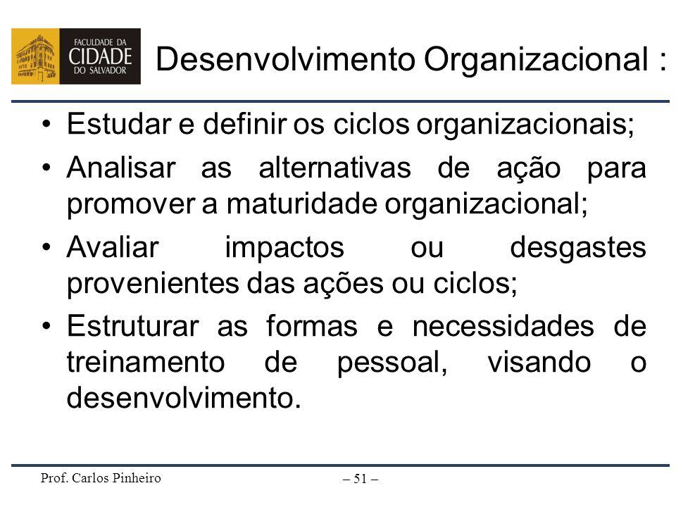 Prof. Carlos Pinheiro – 51 – Desenvolvimento Organizacional : Estudar e definir os ciclos organizacionais; Analisar as alternativas de ação para promo