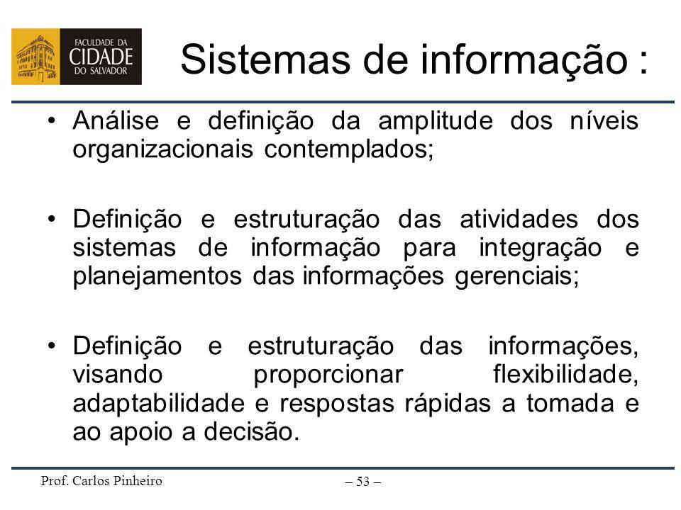 Prof. Carlos Pinheiro – 53 – Sistemas de informação : Análise e definição da amplitude dos níveis organizacionais contemplados; Definição e estruturaç