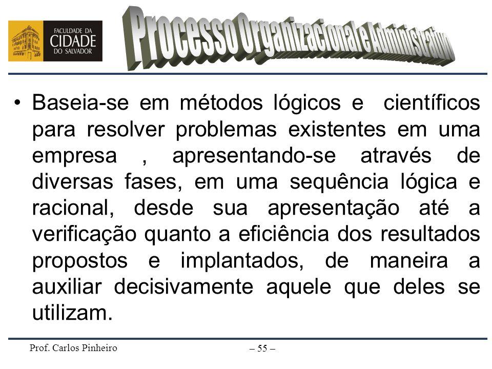 Prof. Carlos Pinheiro – 55 – Baseia-se em métodos lógicos e científicos para resolver problemas existentes em uma empresa, apresentando-se através de
