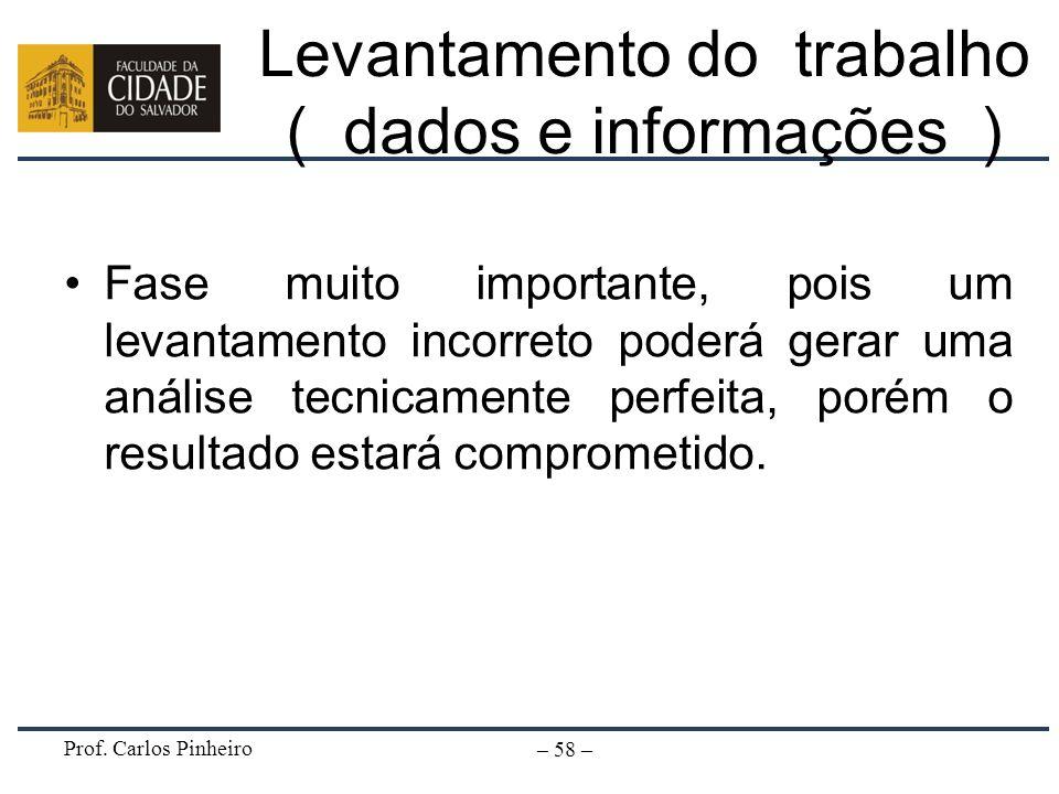 Prof. Carlos Pinheiro – 58 – Levantamento do trabalho ( dados e informações ) Fase muito importante, pois um levantamento incorreto poderá gerar uma a