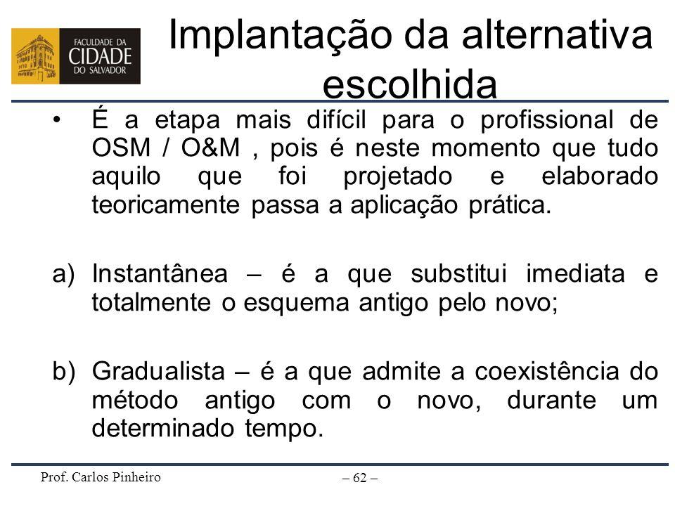 Prof. Carlos Pinheiro – 62 – Implantação da alternativa escolhida É a etapa mais difícil para o profissional de OSM / O&M, pois é neste momento que tu