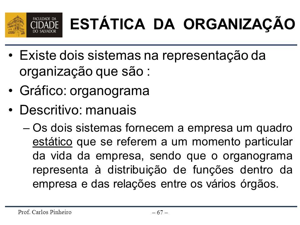 Prof. Carlos Pinheiro – 67 – ESTÁTICA DA ORGANIZAÇÃO Existe dois sistemas na representação da organização que são : Gráfico: organograma Descritivo: m