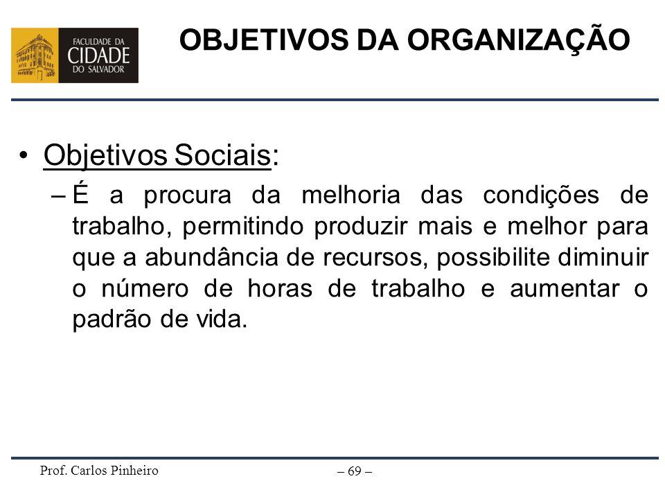 Prof. Carlos Pinheiro – 69 – OBJETIVOS DA ORGANIZAÇÃO Objetivos Sociais: –É a procura da melhoria das condições de trabalho, permitindo produzir mais