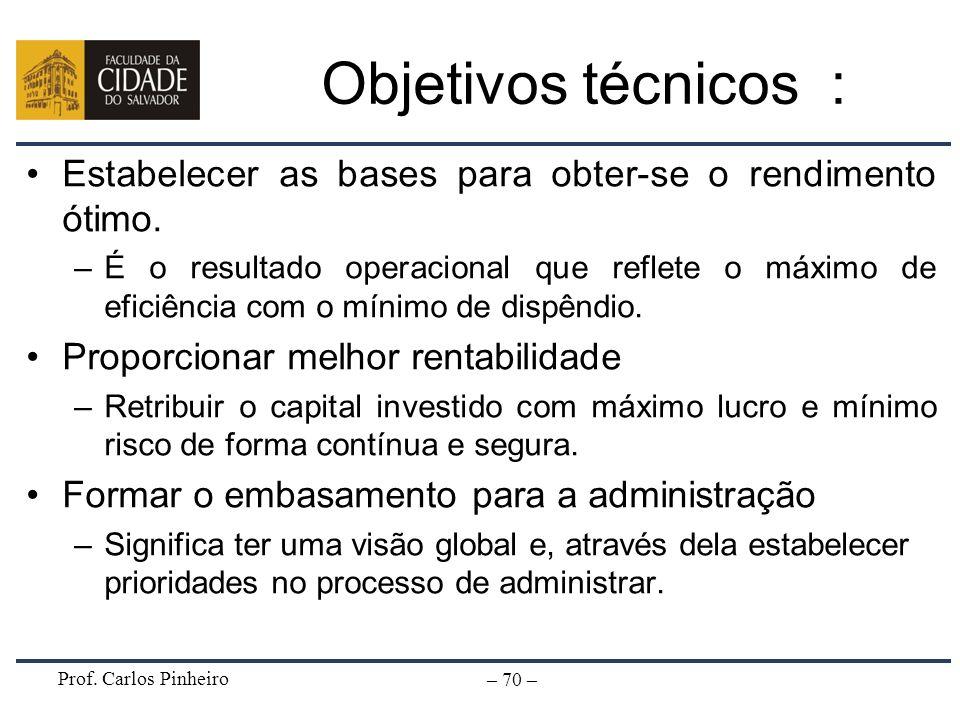 Prof. Carlos Pinheiro – 70 – Objetivos técnicos : Estabelecer as bases para obter-se o rendimento ótimo. –É o resultado operacional que reflete o máxi