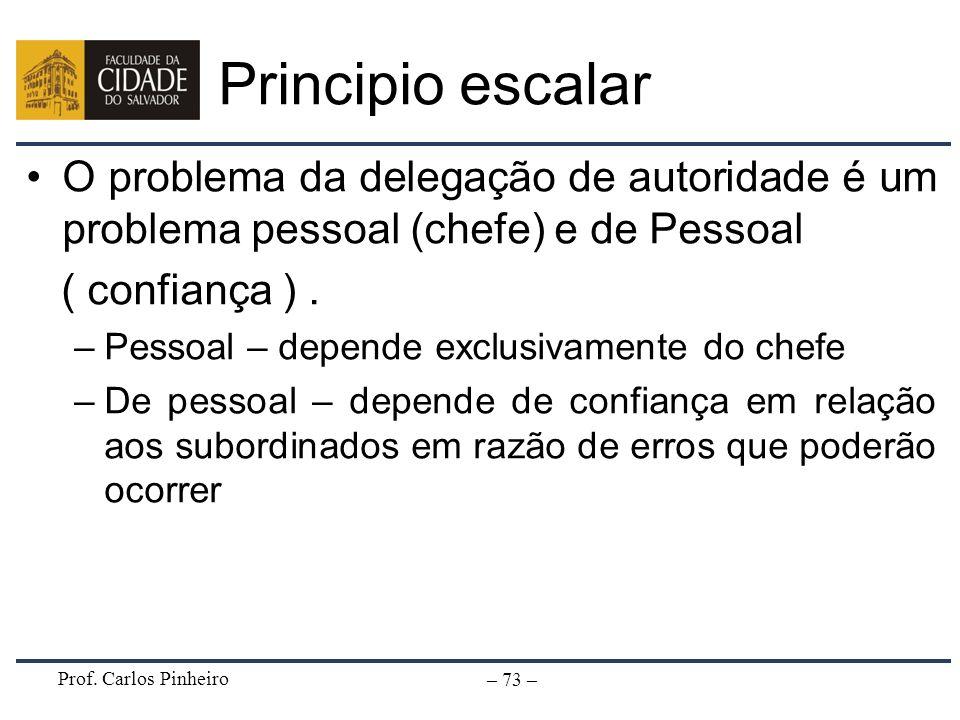 Prof. Carlos Pinheiro – 73 – Principio escalar O problema da delegação de autoridade é um problema pessoal (chefe) e de Pessoal ( confiança ). –Pessoa