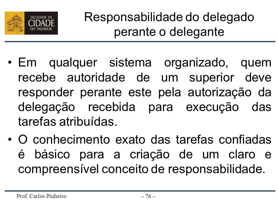 Prof. Carlos Pinheiro – 76 – Responsabilidade do delegado perante o delegante Em qualquer sistema organizado, quem recebe autoridade de um superior de