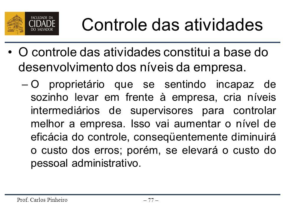 Prof. Carlos Pinheiro – 77 – Controle das atividades O controle das atividades constitui a base do desenvolvimento dos níveis da empresa. –O proprietá