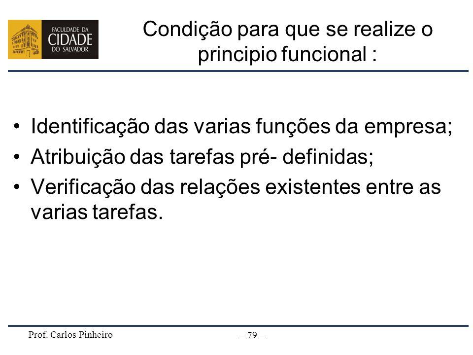 Prof. Carlos Pinheiro – 79 – Condição para que se realize o principio funcional : Identificação das varias funções da empresa; Atribuição das tarefas
