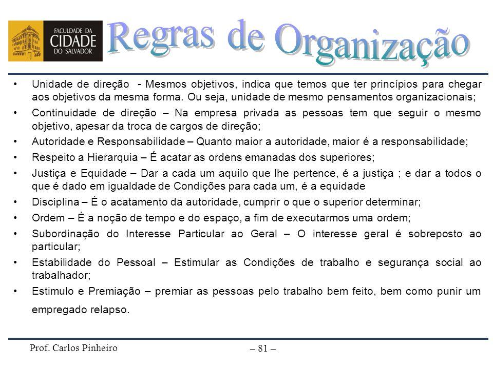 Prof. Carlos Pinheiro – 81 – Unidade de direção - Mesmos objetivos, indica que temos que ter princípios para chegar aos objetivos da mesma forma. Ou s