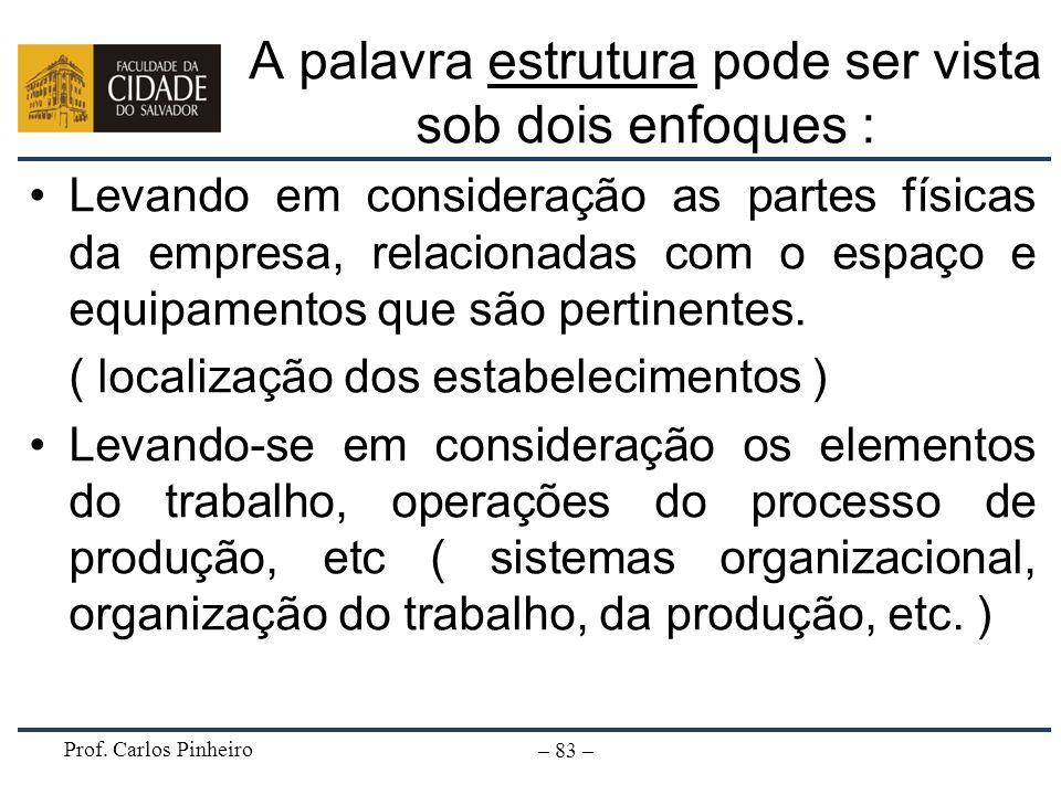 Prof. Carlos Pinheiro – 83 – A palavra estrutura pode ser vista sob dois enfoques : Levando em consideração as partes físicas da empresa, relacionadas