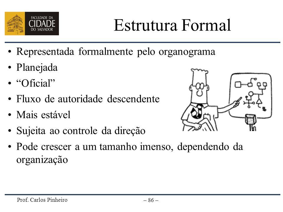 Prof. Carlos Pinheiro – 86 – Estrutura Formal Representada formalmente pelo organograma Planejada Oficial Fluxo de autoridade descendente Mais estável
