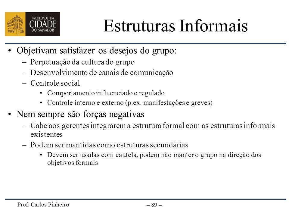 Prof. Carlos Pinheiro – 89 – Estruturas Informais Objetivam satisfazer os desejos do grupo: –Perpetuação da cultura do grupo –Desenvolvimento de canai