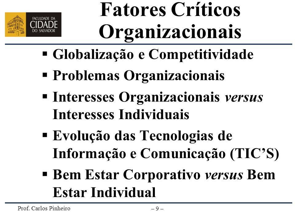 Prof. Carlos Pinheiro – 9 – Fatores Críticos Organizacionais Globalização e Competitividade Problemas Organizacionais Interesses Organizacionais versu