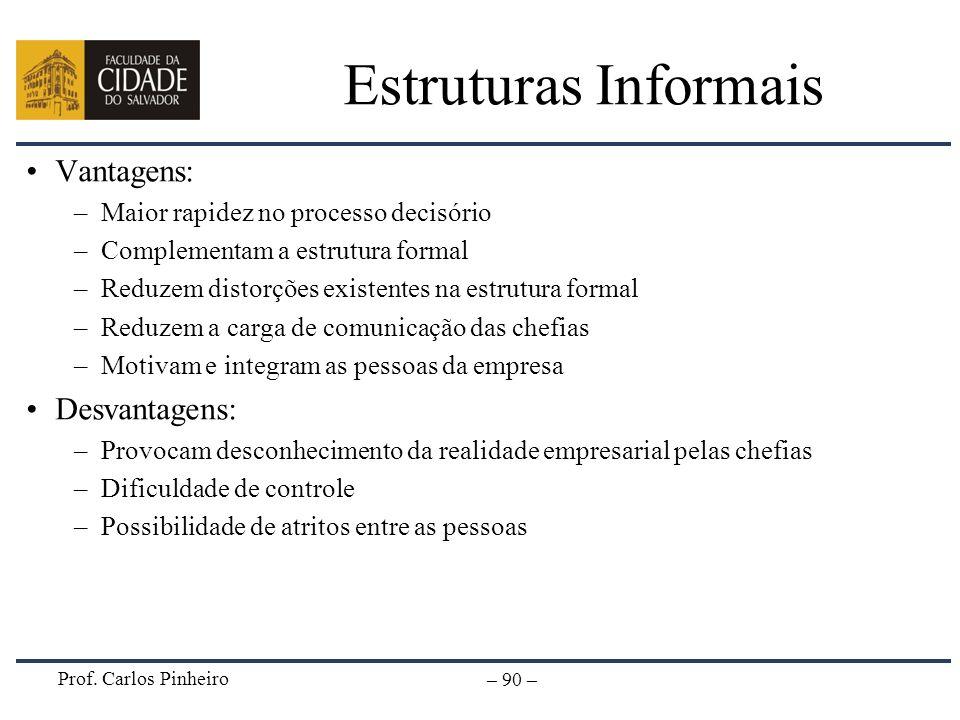 Prof. Carlos Pinheiro – 90 – Estruturas Informais Vantagens: –Maior rapidez no processo decisório –Complementam a estrutura formal –Reduzem distorções