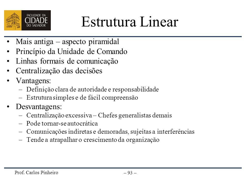 Prof. Carlos Pinheiro – 93 – Estrutura Linear Mais antiga – aspecto piramidal Princípio da Unidade de Comando Linhas formais de comunicação Centraliza