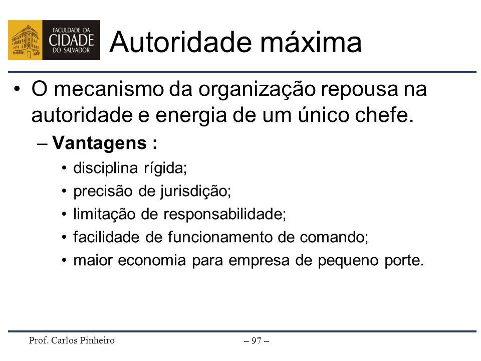 Prof. Carlos Pinheiro – 97 – Autoridade máxima O mecanismo da organização repousa na autoridade e energia de um único chefe. –Vantagens : disciplina r