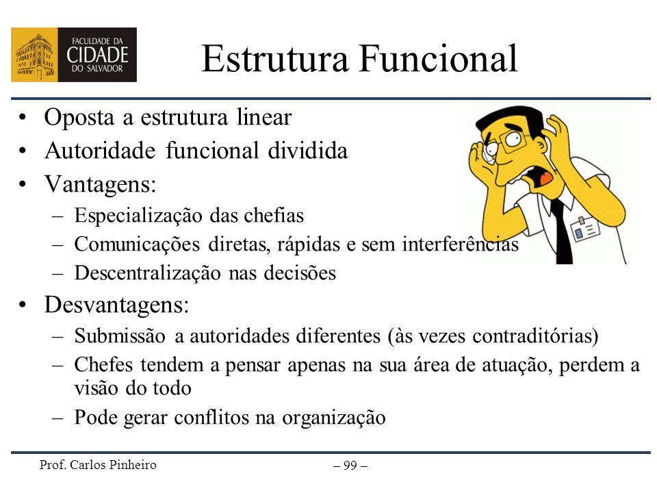 Prof. Carlos Pinheiro – 99 – Estrutura Funcional Oposta a estrutura linear Autoridade funcional dividida Vantagens: –Especialização das chefias –Comun