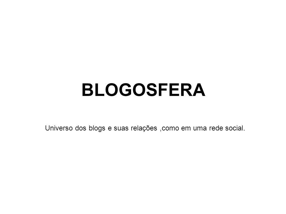 BLOGOSFERA Universo dos blogs e suas relações,como em uma rede social.