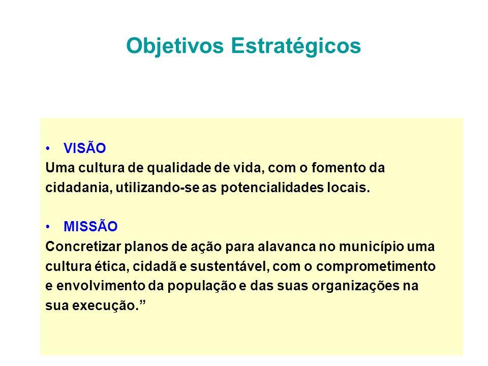 Objetivos Estratégicos VISÃO Uma cultura de qualidade de vida, com o fomento da cidadania, utilizando-se as potencialidades locais.
